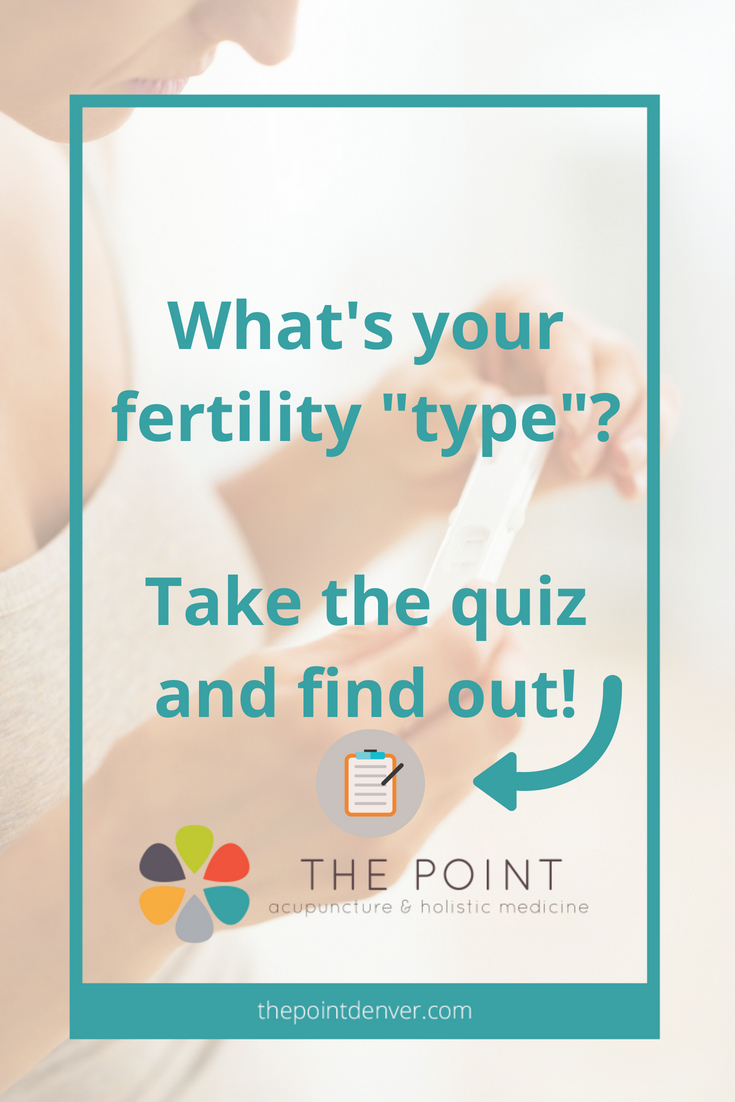 fertility type quiz