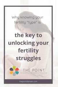 fertility type