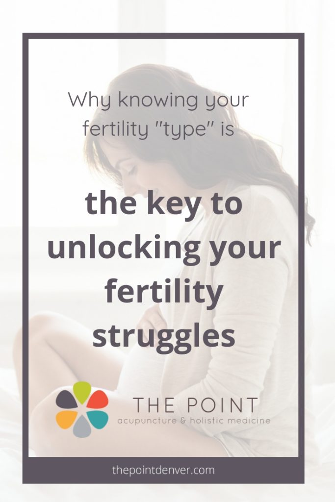 fertility type
